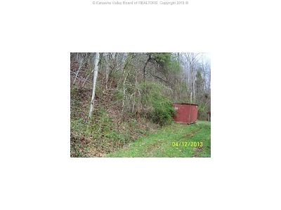 Residential Lots & Land Sold: 0 Derricks Creek Rd