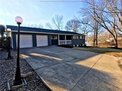 Nitro Single Family Home For Sale: 502 Kanawha Avenue