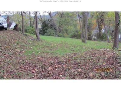 Saint Albans Residential Lots & Land For Sale: 1048 College Circle