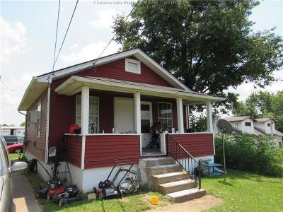 Dunbar Single Family Home For Sale: 426.5 Ferguson Lane
