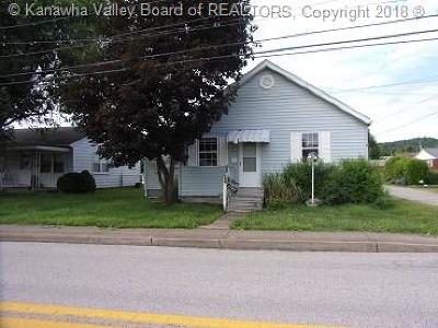 Dunbar Single Family Home For Sale: 2102 Charles Avenue
