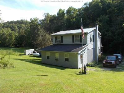 Fraziers Bottom Single Family Home For Sale: 2321 Hughey Fork Road