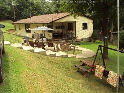 Dunbar Single Family Home For Sale: 78 Hampton Place