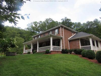 Nitro Single Family Home For Sale: 68 Crosby Drive