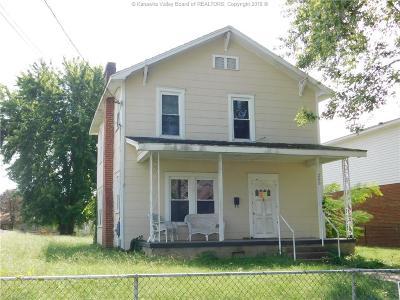 Dunbar Single Family Home For Sale: 206 23rd Street