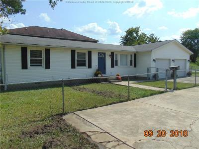 Dunbar Single Family Home For Sale: 504 Carver Street