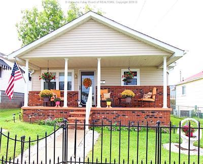 Nitro Single Family Home For Sale: 1230 12th Street