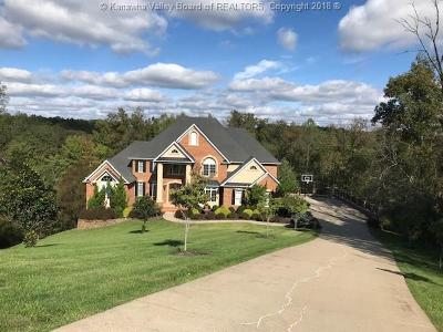 Single Family Home For Sale: 5007 Northwest Way