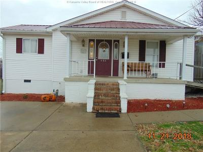 Nitro Single Family Home For Sale: 403 4th Street