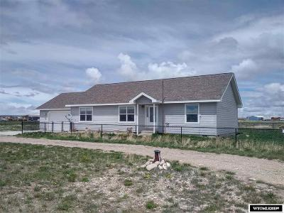Big Piney Single Family Home For Sale: 9 Lodgepole