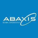 ABAXIS INC logo