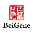 BeiGene Ltd - ADR