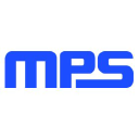 MONOLITHIC POWER SYSTEMS INC logo