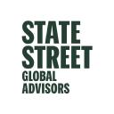 SSgA Active Trust - SSGA SPDR S&P 500