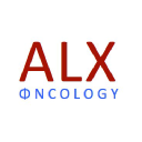 Alx Oncology Holdings Inc stock icon