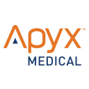 Apyx Medical Corp stock icon