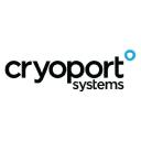 CryoPort Inc stock icon