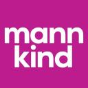MNKD logo