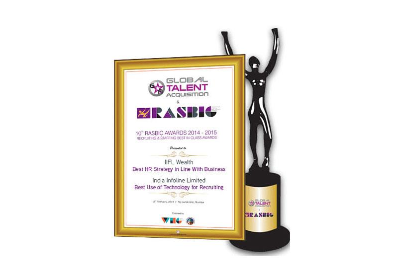 Global Talent Acquisition & Rasbic Awards 2015- IIFL Wealth: Best HR Strategy in Line With Business
