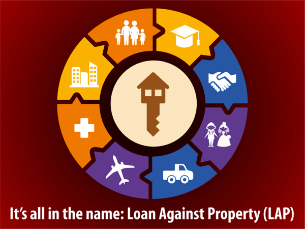 IIFL   Home   Loans   -   Advantages   to   Women   Applying   for   Home   Loans