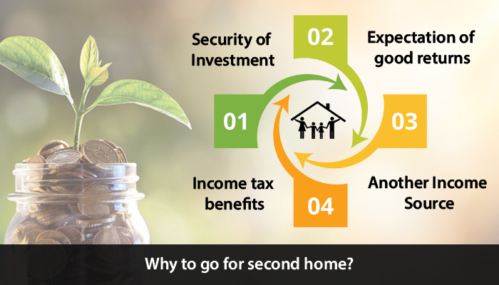 Why You Should Buy A Second Home?