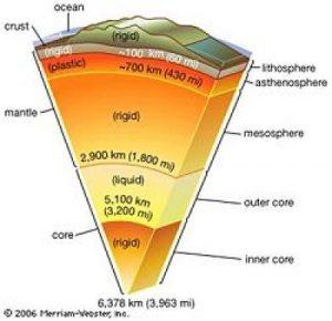 litosfer
