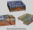 Diastropisme: Pengertian, Proses Terjadinya dan Dampaknya