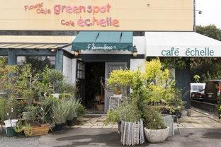 Café echelle