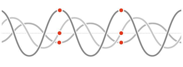 Verschillende type trillingssensoren voor het meten van machinetrillingen
