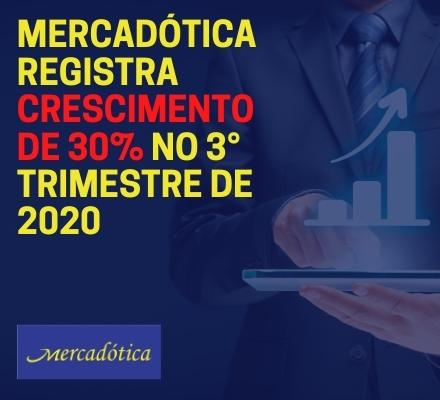 Mercadótica registra crescimento 30% no 3° Trimestre de 2020