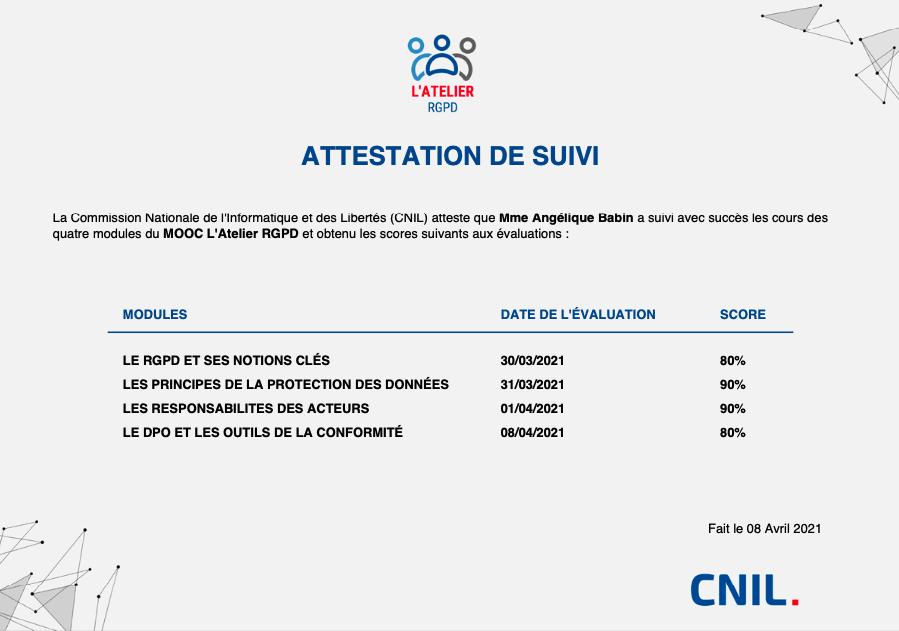 Attestation de suivi - MOOC L'Atelier RGPD de la CNIL