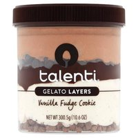 First layer:  Talenti Double Dark Gelato; Second layer: Chocolate Cookie Chunks; Third Layer: Hot Fudge; Fourth Layer:  Talenti Madagascan Vanilla Bean Gelato; Fifth Layer:  Chocolatey Waffle Cones