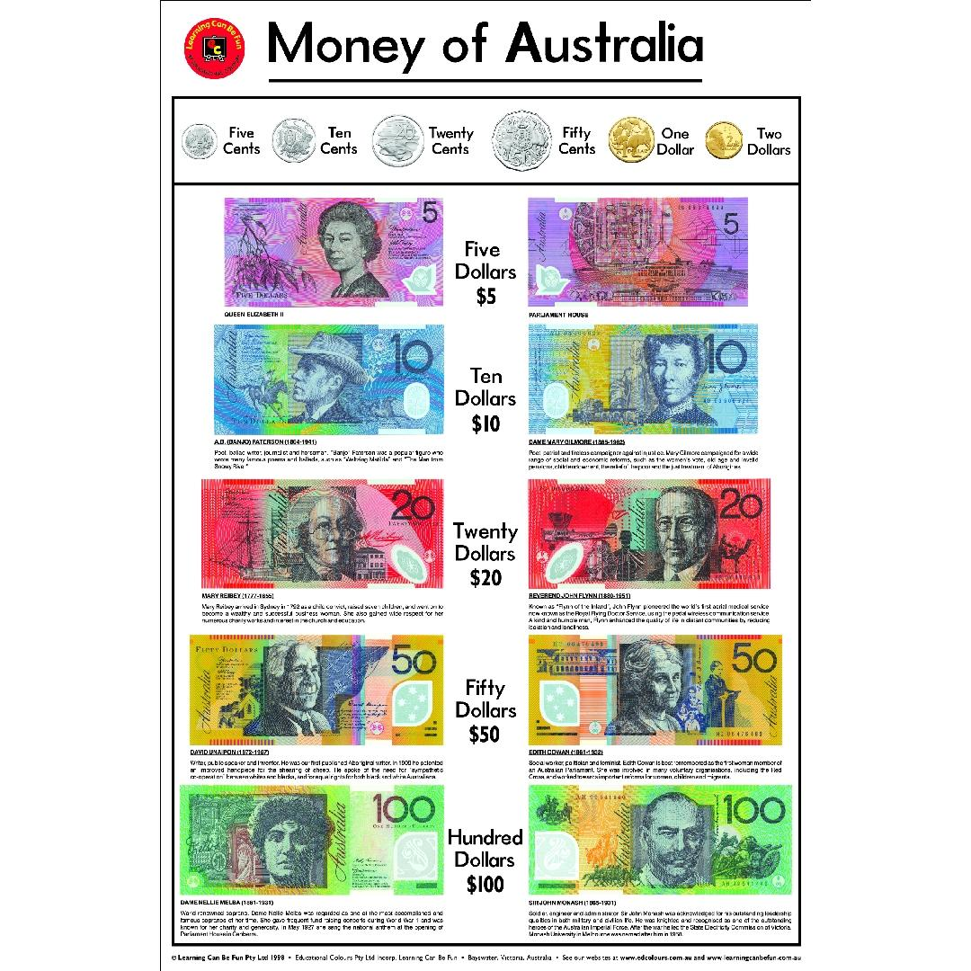 Money Of Australia Poster