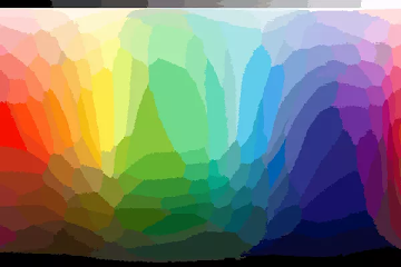 lab color spectrum