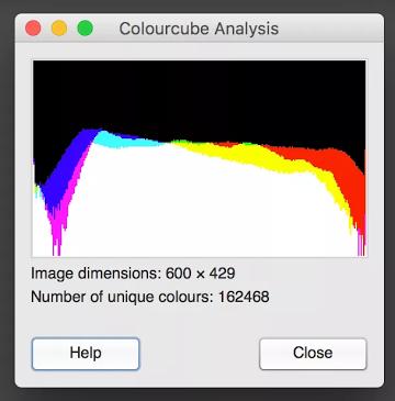 cross-stitch pattern mockup colors misleading