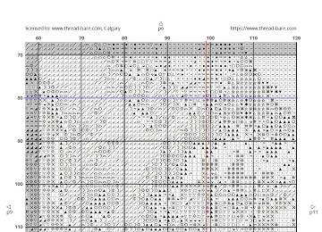 cross-stitch-pattern page overlap