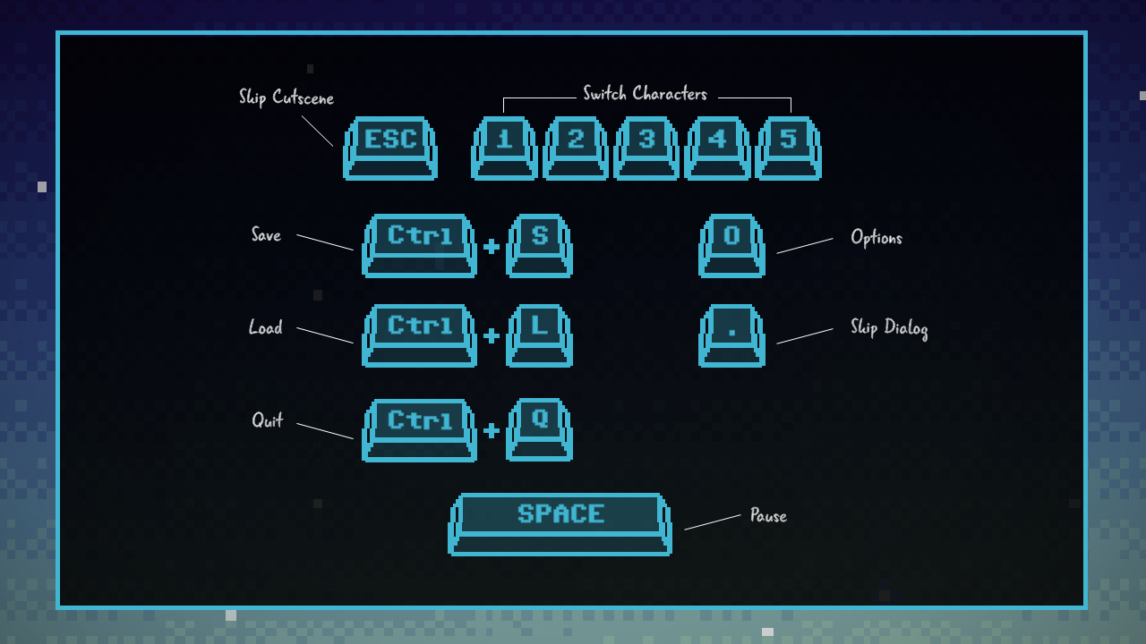 Thimbleweed Park Blog Released Can Bus Diagram Myideasbedroomcom Ron