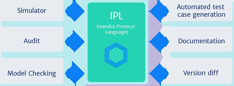 IPL workflow