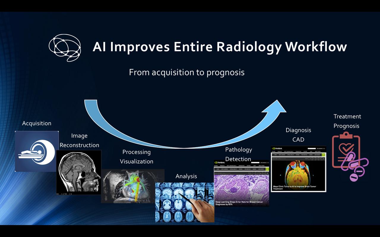 tecnologia-inteligencia-artificial-medicina