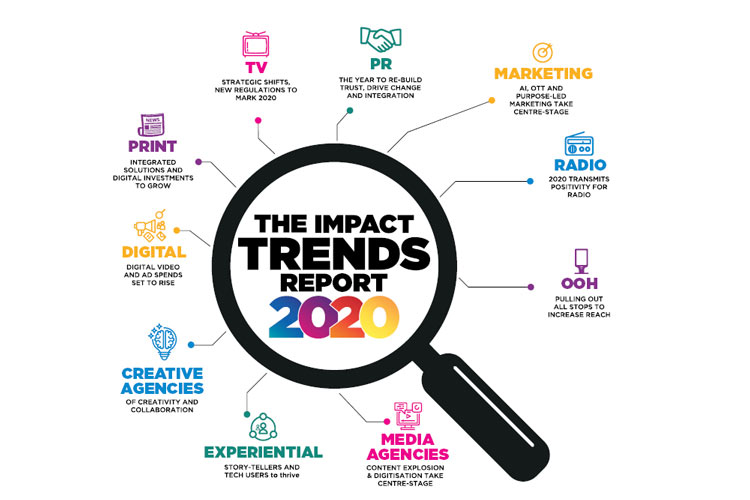 THE IMPACT TRENDS REPORT, 2020