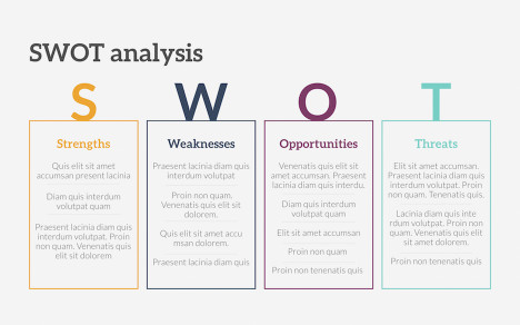 SWOT-Analysis-Presentation-Template_Preview-2