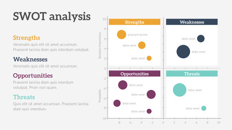 SWOT-Analysis-Presentation-Template_Screen-28