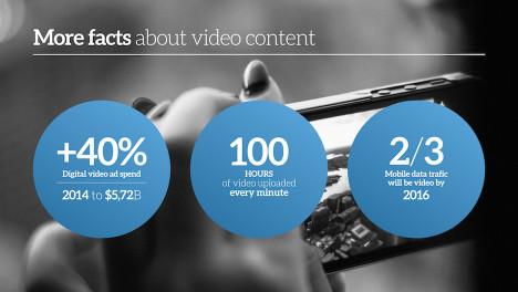 Social-Media-Presentation-Template_Screen-22