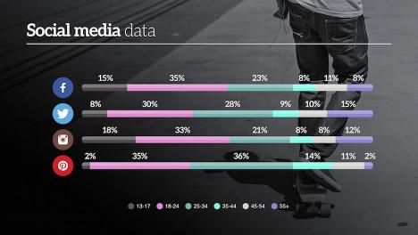 Social-Media-Presentation-Template_Screen-32