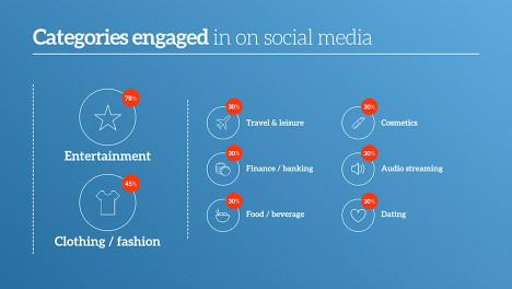 Social-Media-Presentation-Template_Screen-34