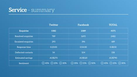 Social-Media-Presentation-Template_Screen-35