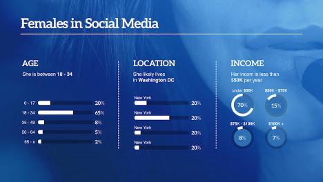 Social-Media-Presentation-Template_Screen-36