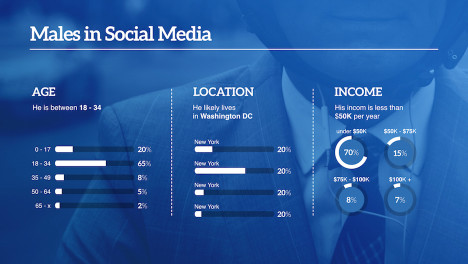 Social-Media-PowerPoint-Template_Screen-37