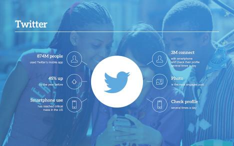 social-media-presentation-template image