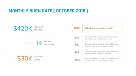 monthly burn rate big numbers and expenses slide | startup investor update ppt template